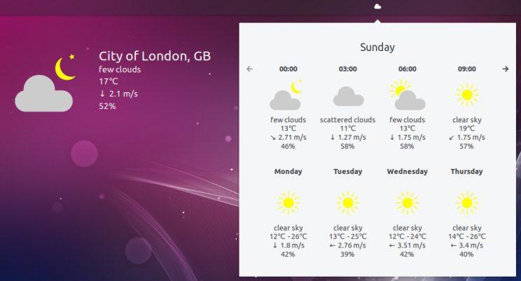 Weathershow Applet